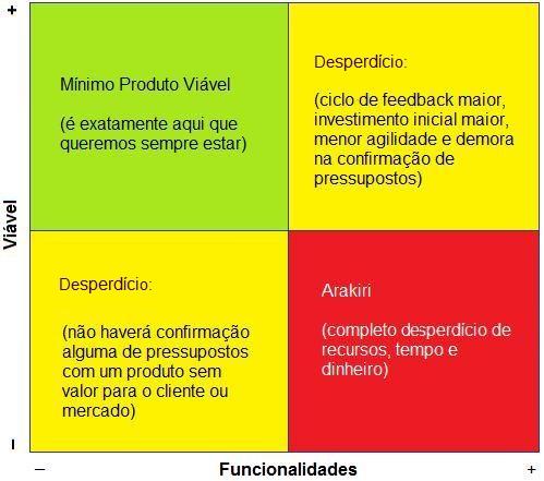 mvp-quadrantes1