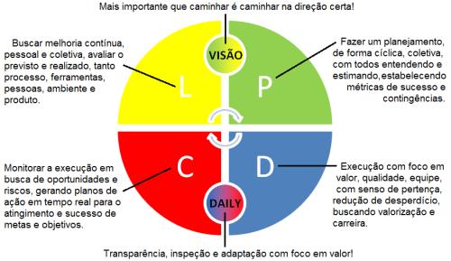 PDCLA FULL