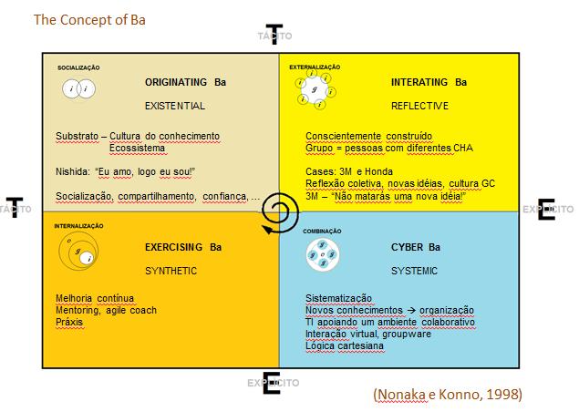 concept-of-ba