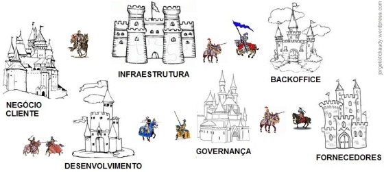 cidades-estados ou federação
