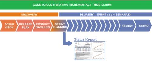 ciclo - status report