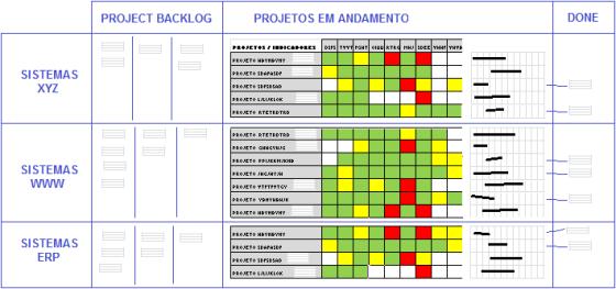 gestao-portfolio-2