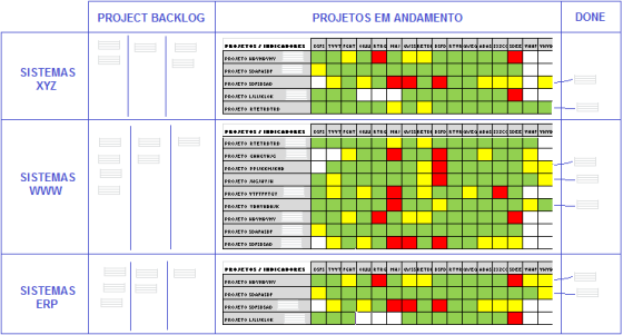 gestao-portfolio
