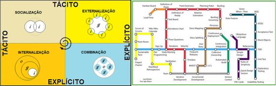 seci-subway