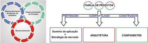 LPS-diagrama-2.