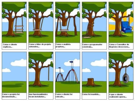 Engenharia_Software