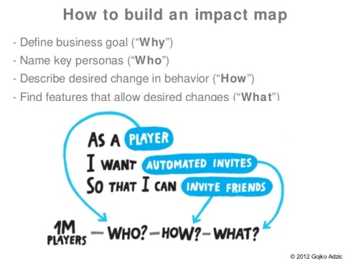 impact-mapping-for-startups-4-638