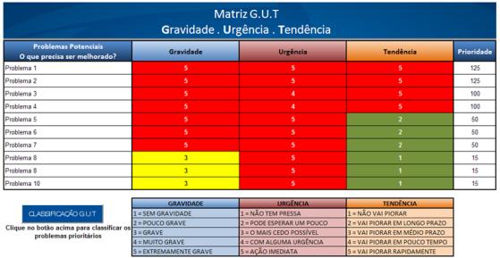 MATRIZ GUT (1)