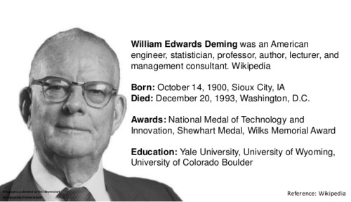 a-collection-of-quotes-from-w-edwards-deming-2-638
