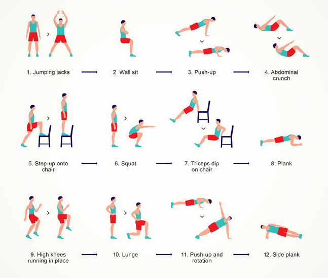 the-scientific-7-minute-workout
