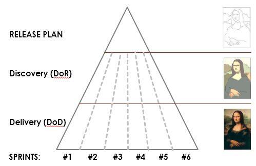 piramide abstração 1
