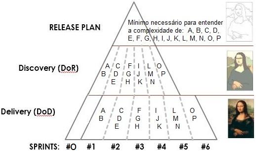 piramide abstração 4