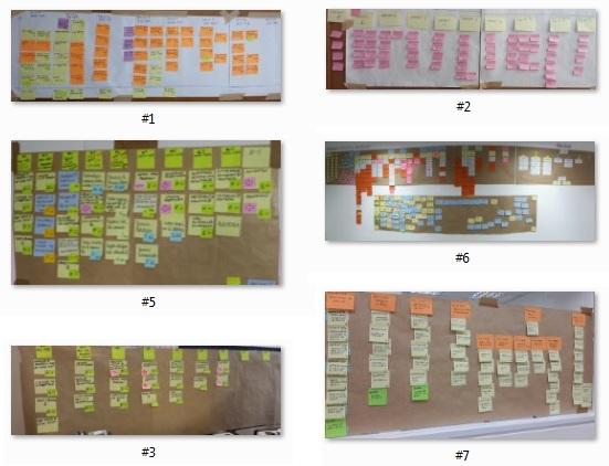 release plan projetos scrum