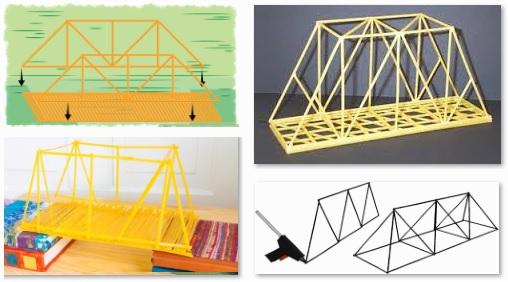pontes-exemplos-praticos