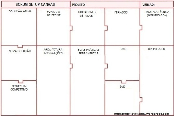 scrum-model-canvas-vazio-vii
