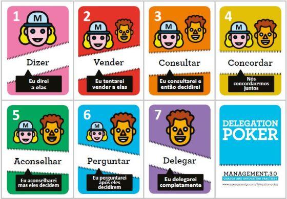 delegation-poker