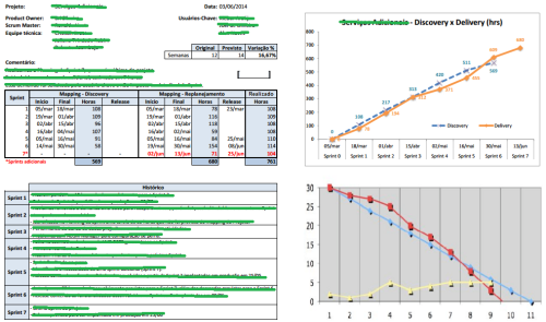 status-report-cens