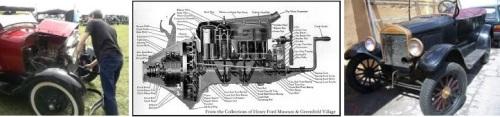 ford-modelo-t