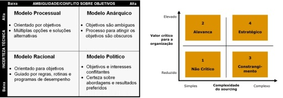 matrizestrategica
