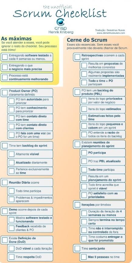 scrum-checklist-i