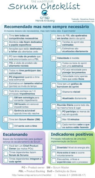 scrum-checklist-ii
