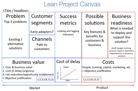 lean-project-canvas-1